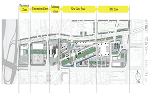 Figure 2 The five zones of the Taipei Main Station special use zone and the city's green axis
