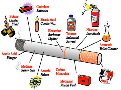 Second-hand Tobacco Smoke (ETS) – Findings of an Australian Case