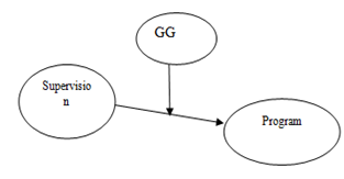 Figure 1 many previous researchs